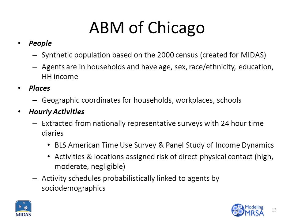 ABM of Chicago People – Synthetic population based on the 2000 census (created for MIDAS) – Agents are in households and have age, sex, race/ethnicity, education, HH income Places – Geographic coordinates for households, workplaces, schools Hourly Activities – Extracted from nationally representative surveys with 24 hour time diaries BLS American Time Use Survey & Panel Study of Income Dynamics Activities & locations assigned risk of direct physical contact (high, moderate, negligible) – Activity schedules probabilistically linked to agents by sociodemographics 13