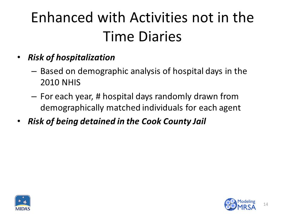 Enhanced with Activities not in the Time Diaries Risk of hospitalization – Based on demographic analysis of hospital days in the 2010 NHIS – For each year, # hospital days randomly drawn from demographically matched individuals for each agent Risk of being detained in the Cook County Jail 14