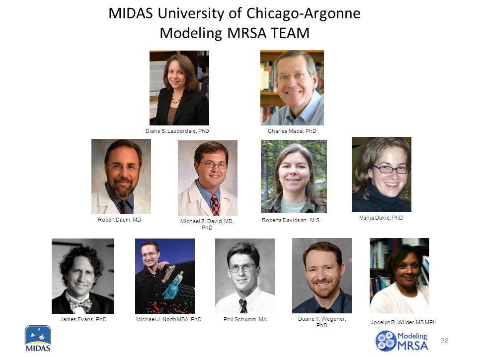 MIDAS University of Chicago-Argonne Modeling MRSA TEAM Diane S.
