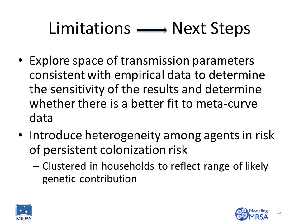 Limitations Next Steps Explore space of transmission parameters consistent with empirical data to determine the sensitivity of the results and determine whether there is a better fit to meta-curve data Introduce heterogeneity among agents in risk of persistent colonization risk – Clustered in households to reflect range of likely genetic contribution 33