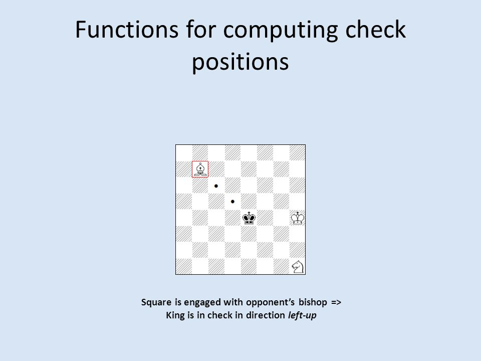 Functions for computing check positions Square is engaged with opponent's bishop => King is in check in direction left-up