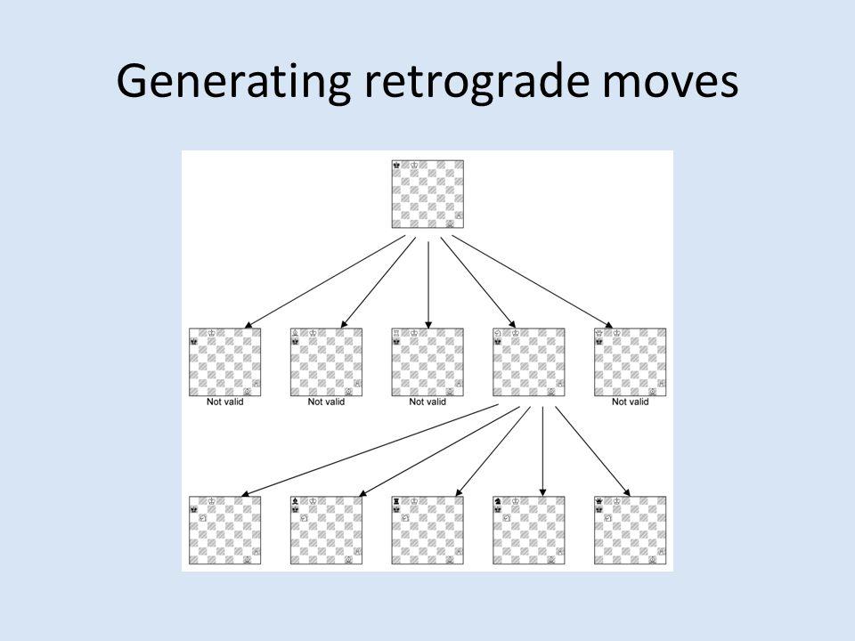 Generating retrograde moves