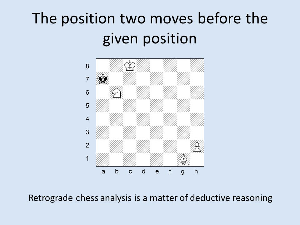 The position two moves before the given position 8 7 6 5 4 3 2 1 a b c d e f g h Retrograde chess analysis is a matter of deductive reasoning