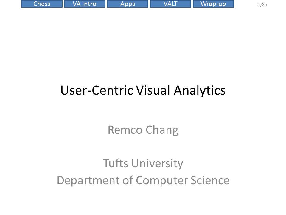 VALTChessVA IntroAppsWrap-up 1/25 User-Centric Visual Analytics Remco Chang Tufts University Department of Computer Science