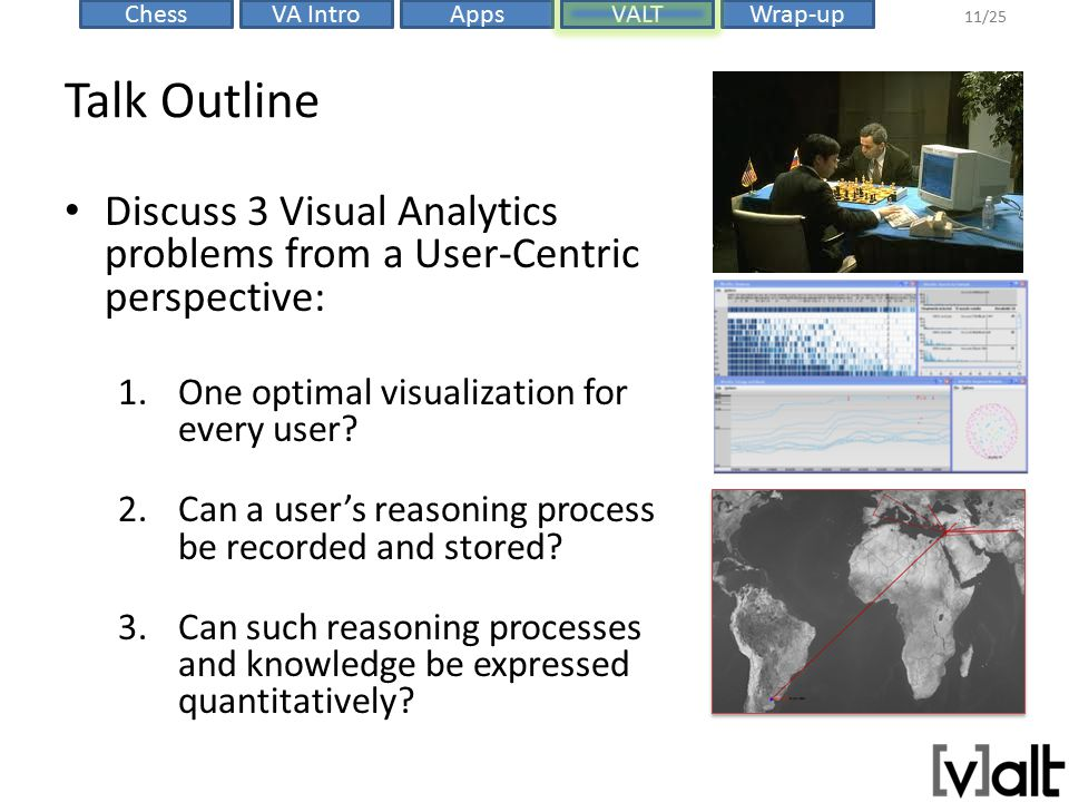 VALTChessVA IntroAppsWrap-up 11/25 Talk Outline Discuss 3 Visual Analytics problems from a User-Centric perspective: 1.One optimal visualization for every user.