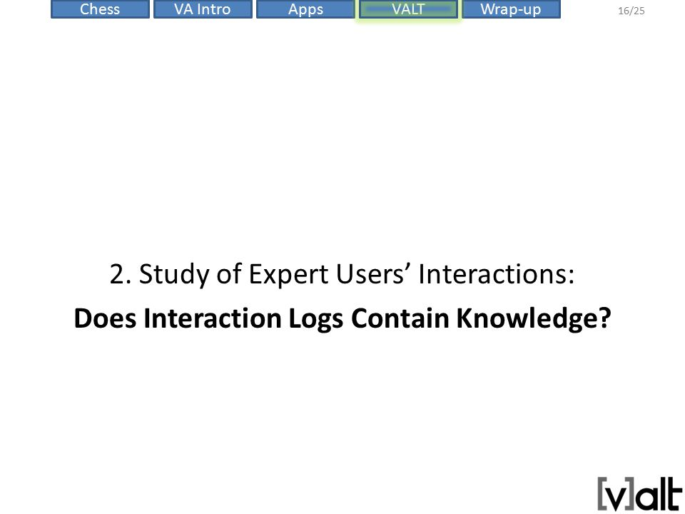 VALTChessVA IntroAppsWrap-up 16/25 2. Study of Expert Users' Interactions: Does Interaction Logs Contain Knowledge?