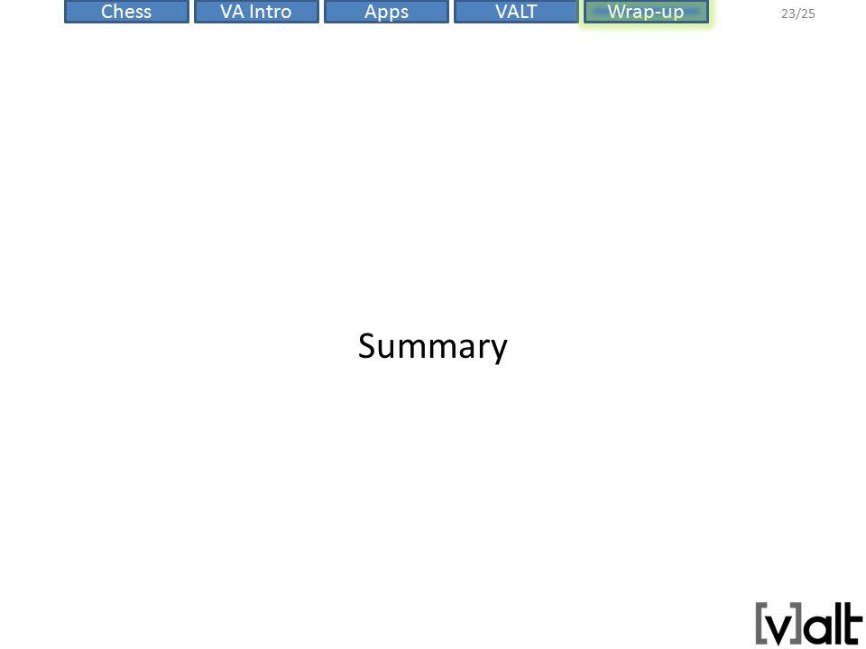 VALTChessVA IntroAppsWrap-up 23/25 Summary