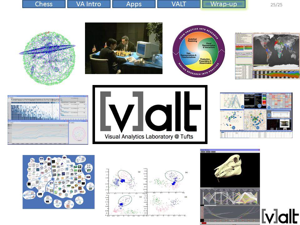 VALTChessVA IntroAppsWrap-up 25/25