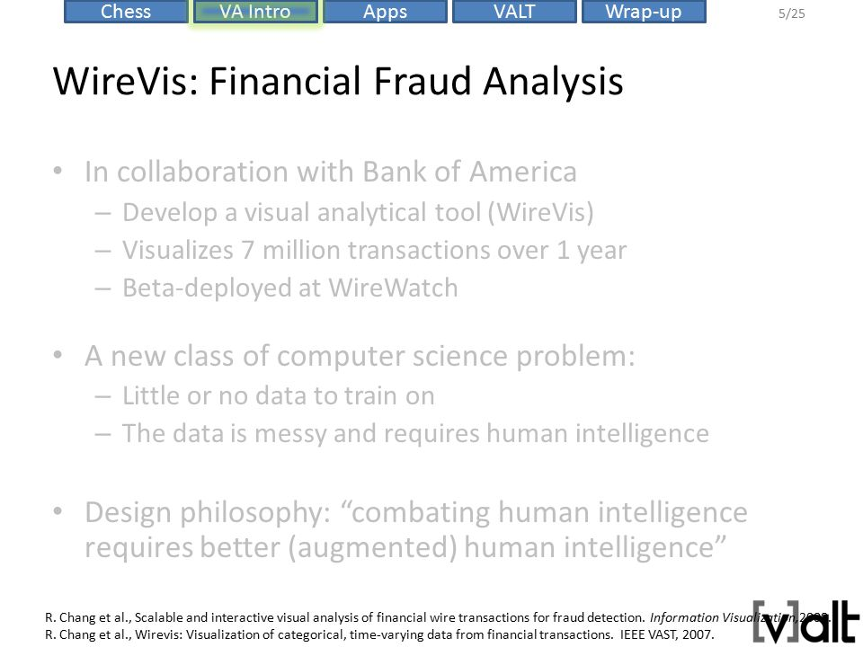 VALTChessVA IntroAppsWrap-up 5/25 WireVis: Financial Fraud Analysis In collaboration with Bank of America – Develop a visual analytical tool (WireVis) – Visualizes 7 million transactions over 1 year – Beta-deployed at WireWatch A new class of computer science problem: – Little or no data to train on – The data is messy and requires human intelligence Design philosophy: combating human intelligence requires better (augmented) human intelligence R.