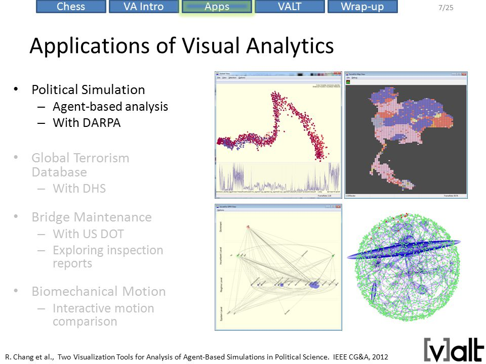 VALTChessVA IntroAppsWrap-up 7/25 Applications of Visual Analytics Political Simulation – Agent-based analysis – With DARPA Global Terrorism Database – With DHS Bridge Maintenance – With US DOT – Exploring inspection reports Biomechanical Motion – Interactive motion comparison R.