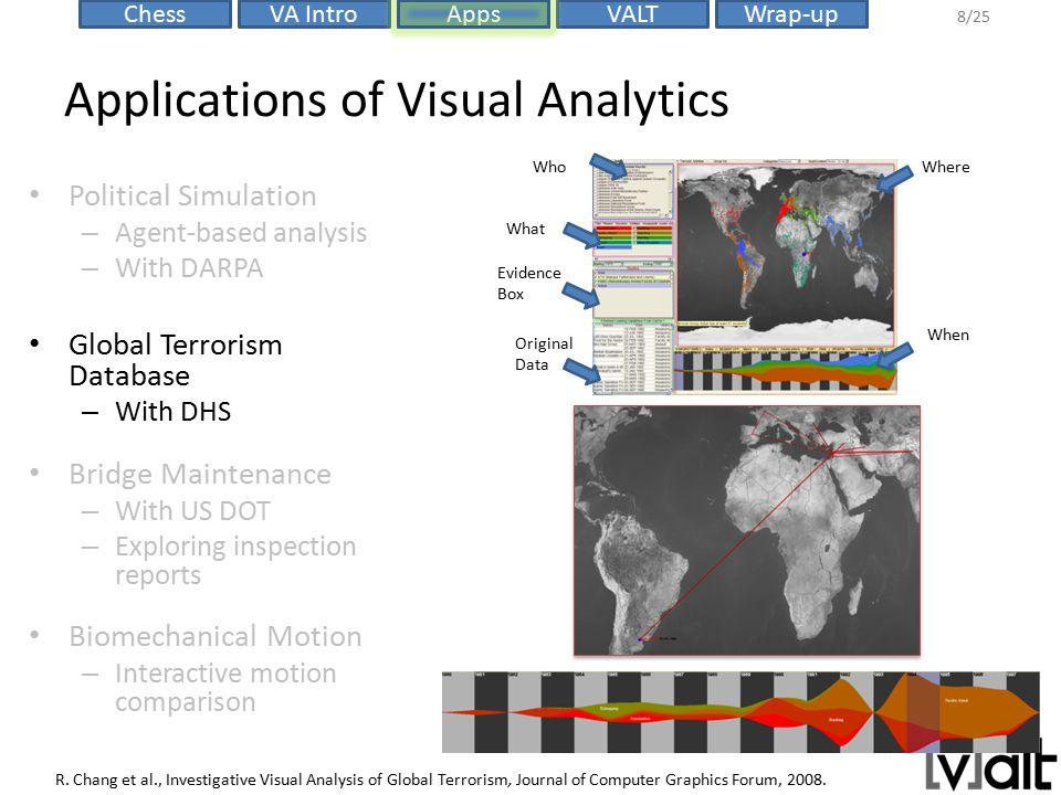VALTChessVA IntroAppsWrap-up 8/25 Applications of Visual Analytics Where When Who What Original Data Evidence Box R. Chang et al., Investigative Visua