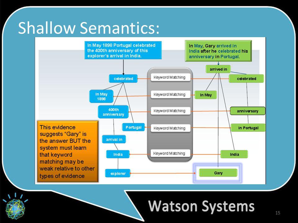 Shallow Semantics: 15