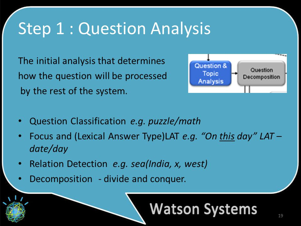 Step 1 : Question Analysis The initial analysis that determines how the question will be processed by the rest of the system.