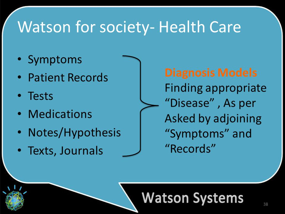 Watson for society- Health Care 38 Symptoms Patient Records Tests Medications Notes/Hypothesis Texts, Journals Diagnosis Models Finding appropriate Disease , As per Asked by adjoining Symptoms and Records