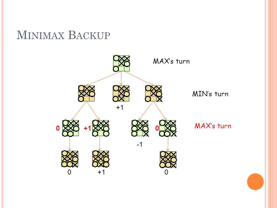 M INIMAX B ACKUP MIN's turn MAX's turn +1 0 MAX's turn 0 +100