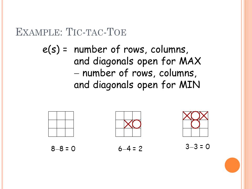 E XAMPLE : T IC - TAC -T OE e(s) =number of rows, columns, and diagonals open for MAX  number of rows, columns, and diagonals open for MIN 8  8 = 06  4 = 2 3  3 = 0