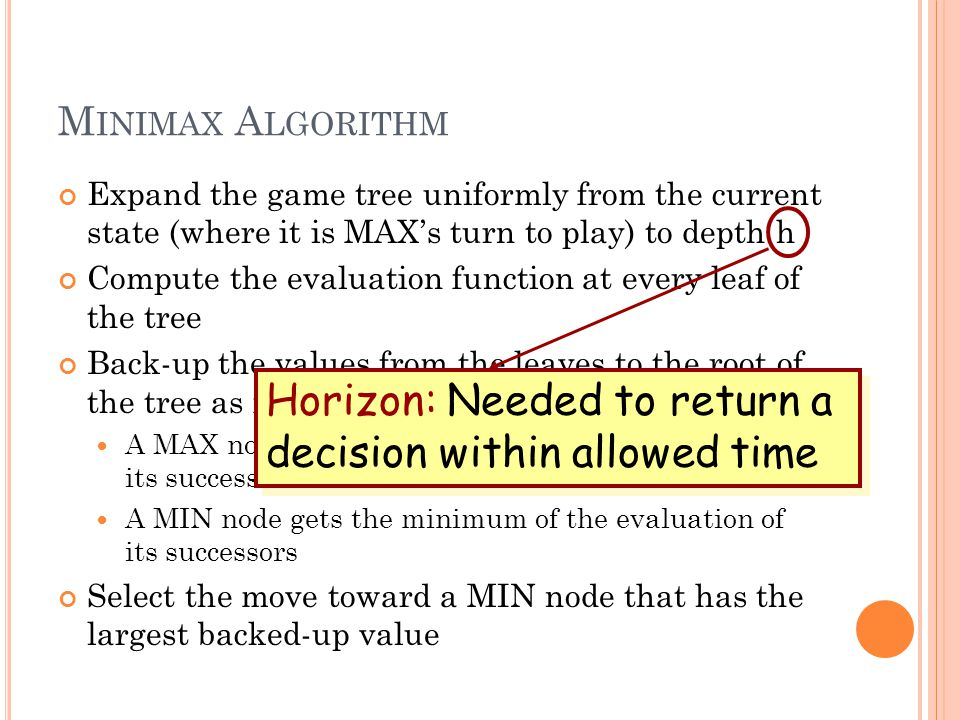 M INIMAX A LGORITHM Expand the game tree uniformly from the current state (where it is MAX's turn to play) to depth h Compute the evaluation function at every leaf of the tree Back-up the values from the leaves to the root of the tree as follows: A MAX node gets the maximum of the evaluation of its successors A MIN node gets the minimum of the evaluation of its successors Select the move toward a MIN node that has the largest backed-up value Horizon: Needed to return a decision within allowed time