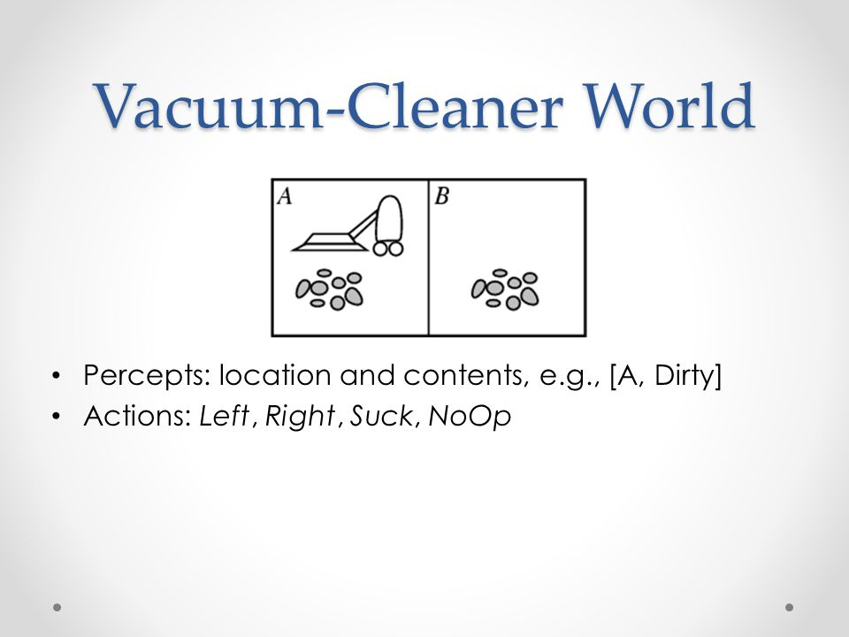 Vacuum-Cleaner World Percepts: location and contents, e.g., [A, Dirty] Actions: Left, Right, Suck, NoOp