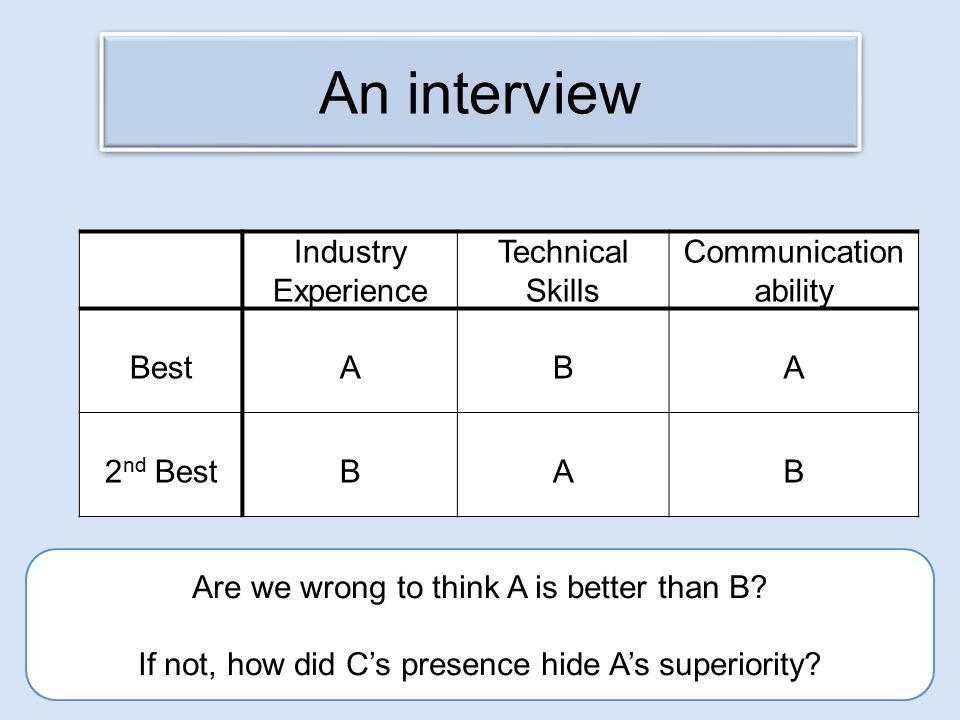 An interview Industry Experience Technical Skills Communication ability BestABA 2 nd BestBAB Are we wrong to think A is better than B.