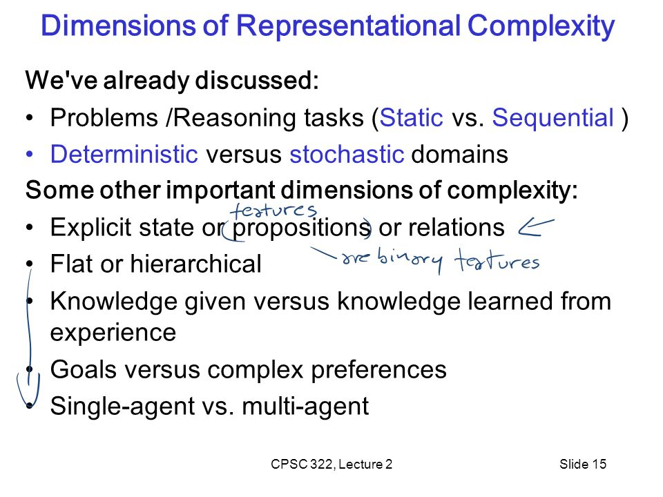 CPSC 322, Lecture 2Slide 15 Dimensions of Representational Complexity We ve already discussed: Problems /Reasoning tasks (Static vs.