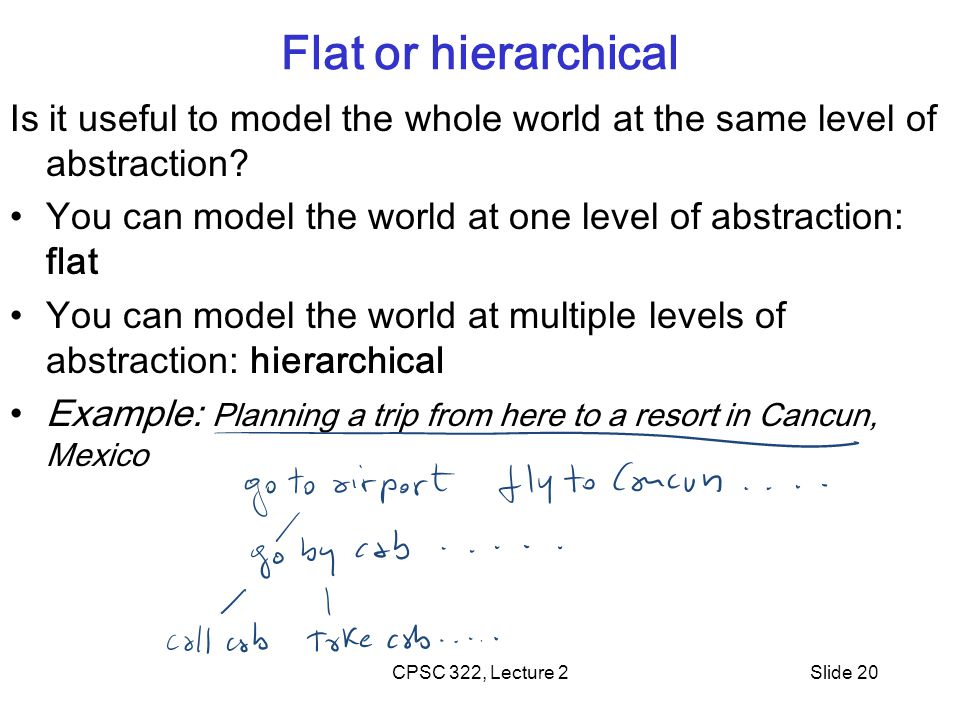 CPSC 322, Lecture 2Slide 20 Flat or hierarchical Is it useful to model the whole world at the same level of abstraction.