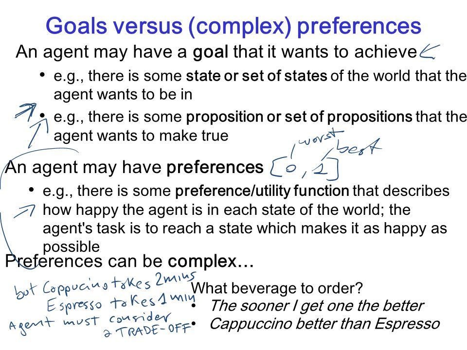 CPSC 322, Lecture 2Slide 22 Goals versus (complex) preferences An agent may have preferences e.g., there is some preference/utility function that describes how happy the agent is in each state of the world; the agent s task is to reach a state which makes it as happy as possible An agent may have a goal that it wants to achieve e.g., there is some state or set of states of the world that the agent wants to be in e.g., there is some proposition or set of propositions that the agent wants to make true What beverage to order.