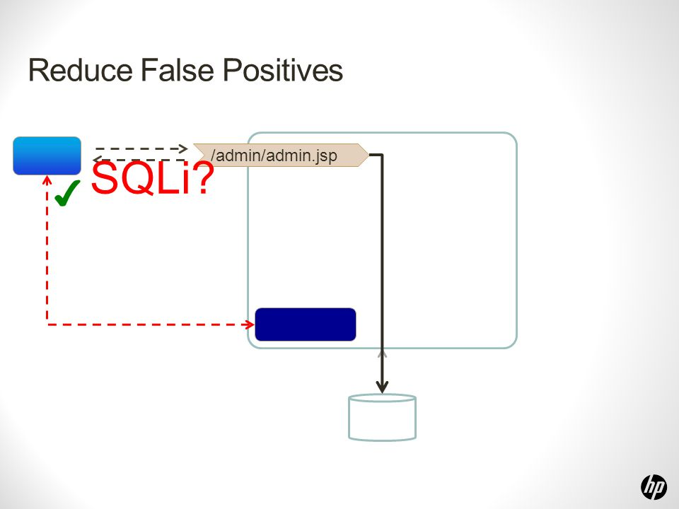 Reduce False Positives /admin/admin.jsp SQLi ✔