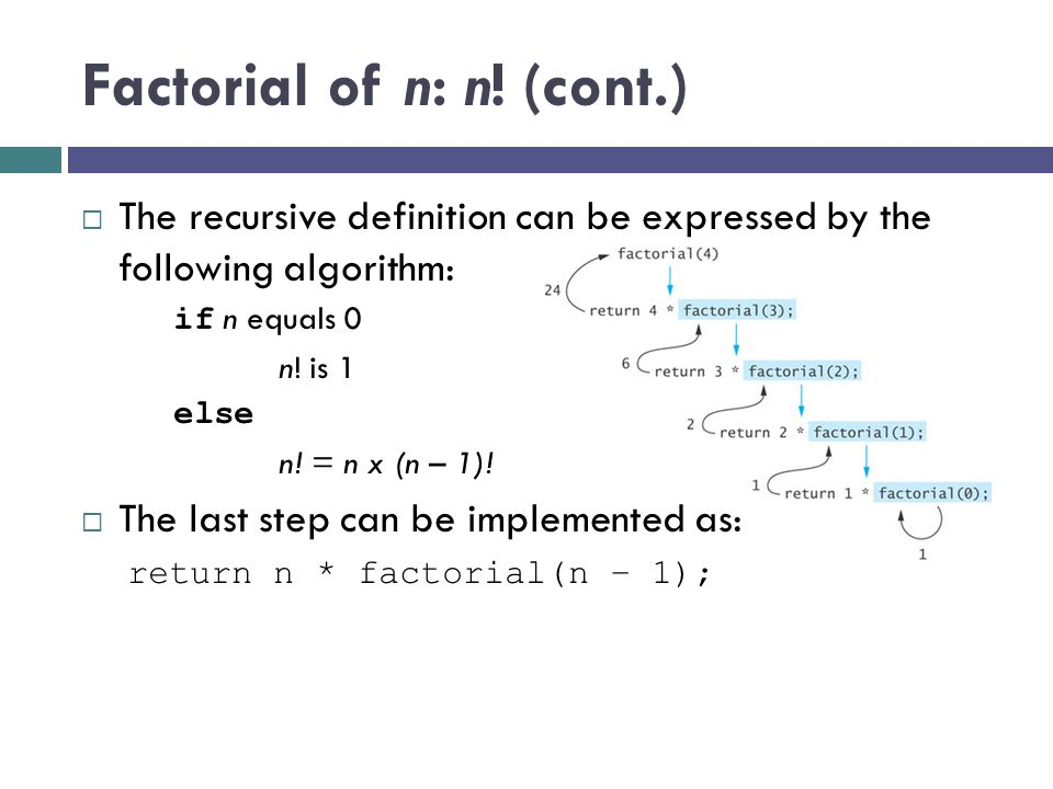 Factorial of n: n! (cont.)  The recursive definition can be expressed by the following algorithm: if n equals 0 n! is 1 else n! = n x (n – 1)!  The