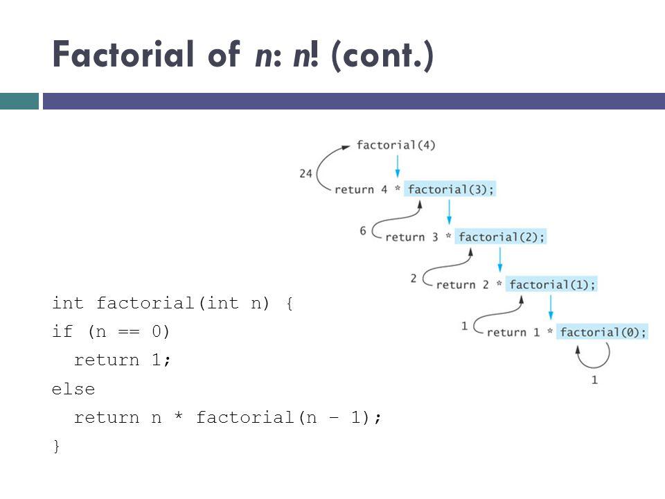 Factorial of n: n! (cont.) int factorial(int n) { if (n == 0) return 1; else return n * factorial(n – 1); }