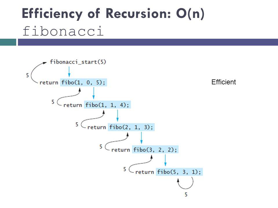 Efficiency of Recursion: O(n) fibonacci Efficient
