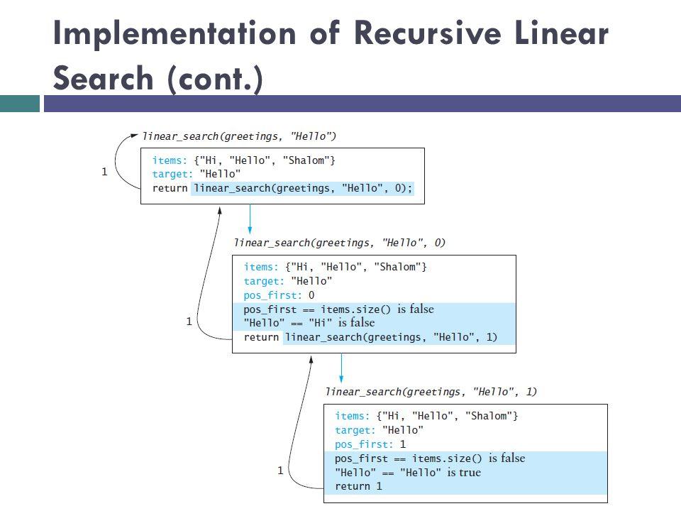 Implementation of Recursive Linear Search (cont.)