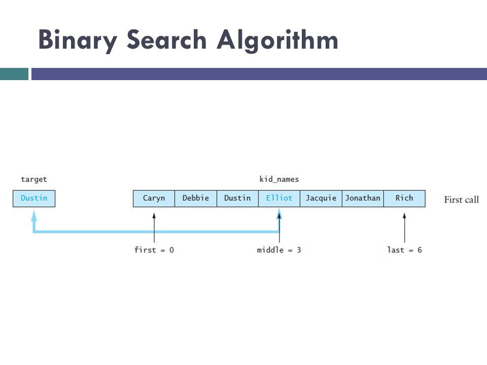 Binary Search Algorithm Caryn Debbie Dustin Elliot Jacquie Jonathon Rich first = 0last = 6middle = 3