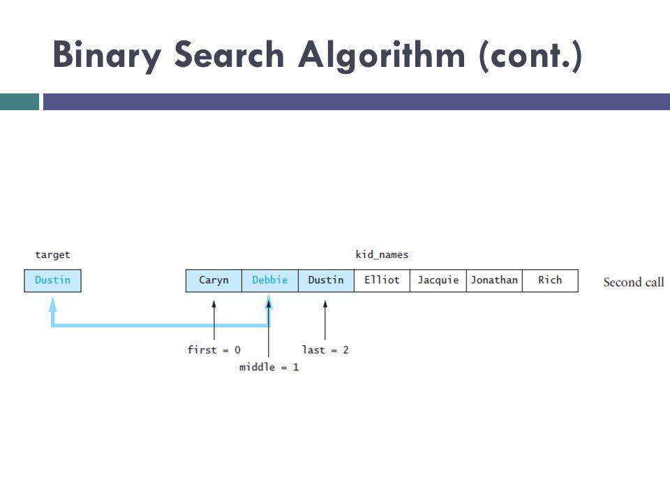 Binary Search Algorithm (cont.) Caryn Debbie Dustin Elliot Jacquie Jonathon Rich first = 0last = 2