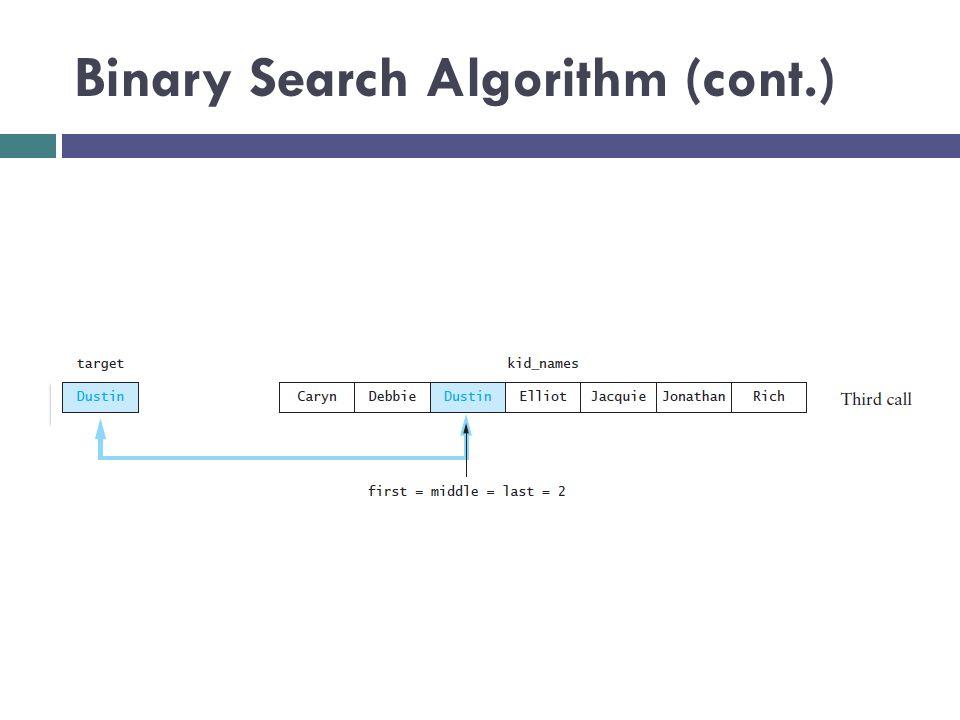 Binary Search Algorithm (cont.) Caryn Debbie Dustin Elliot Jacquie Jonathon Rich first= middle = last = 2