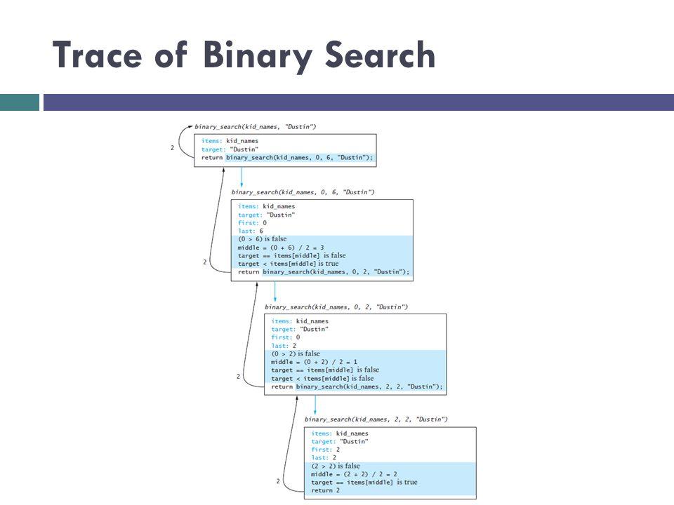 Trace of Binary Search