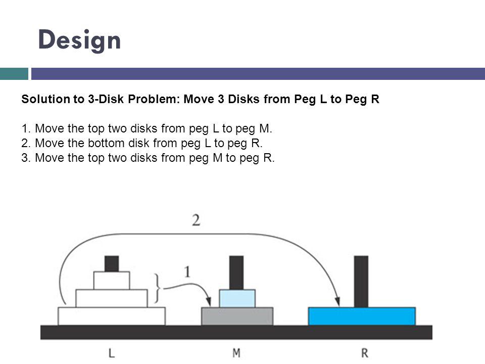 Design Solution to 3-Disk Problem: Move 3 Disks from Peg L to Peg R 1. Move the top two disks from peg L to peg M. 2. Move the bottom disk from peg L