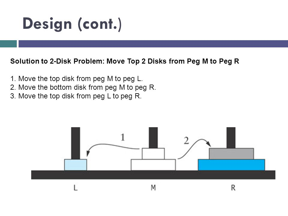 Design (cont.) Solution to 2-Disk Problem: Move Top 2 Disks from Peg M to Peg R 1. Move the top disk from peg M to peg L. 2. Move the bottom disk from