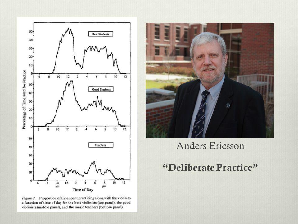 Anders Ericsson Deliberate Practice
