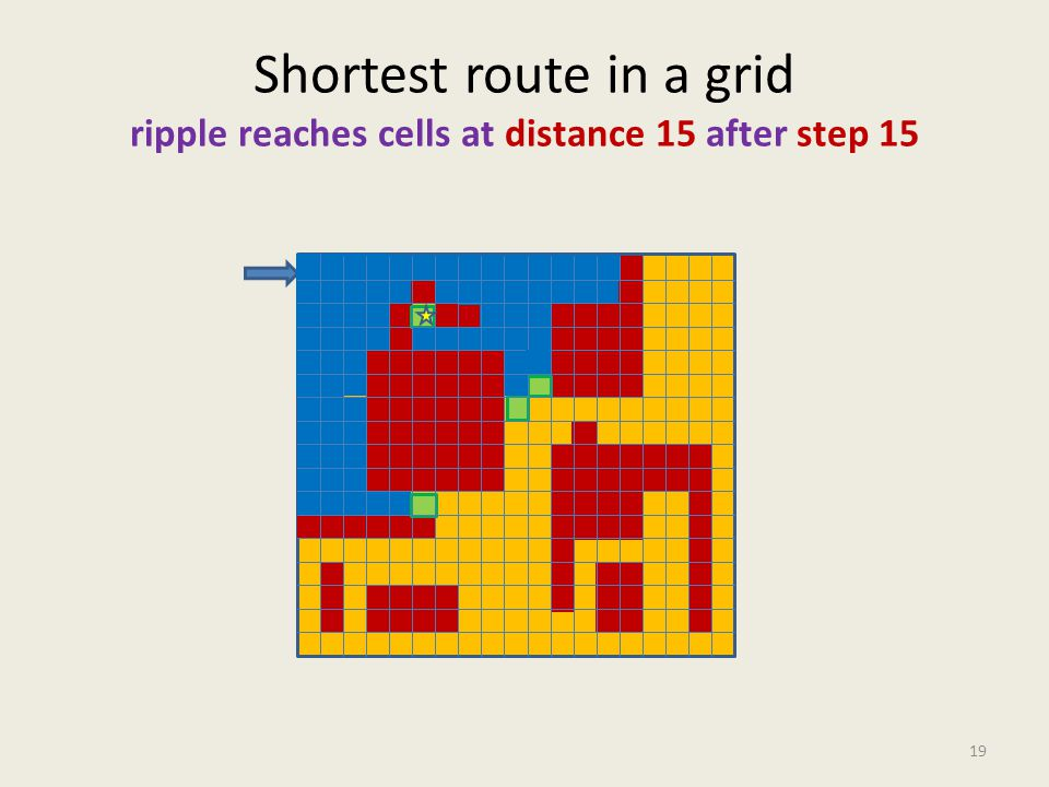 Shortest route in a grid ripple reaches cells at distance 15 after step 15 19