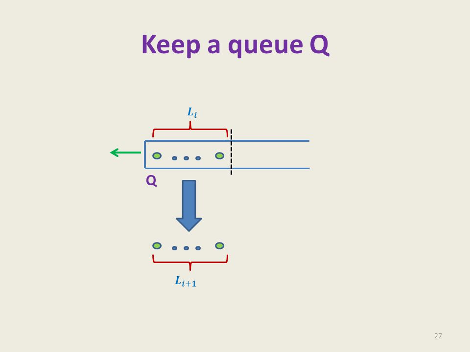 Keep a queue Q 27 Q