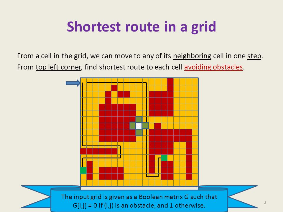 Shortest route in a grid From a cell in the grid, we can move to any of its neighboring cell in one step.