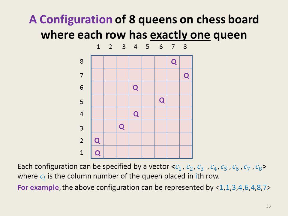 A Configuration of 8 queens on chess board where each row has exactly one queen 33 Q Q Q Q Q Q Q Q 1 2 3 4 5 6 7 8 8 7 6 5 4 3 2 1