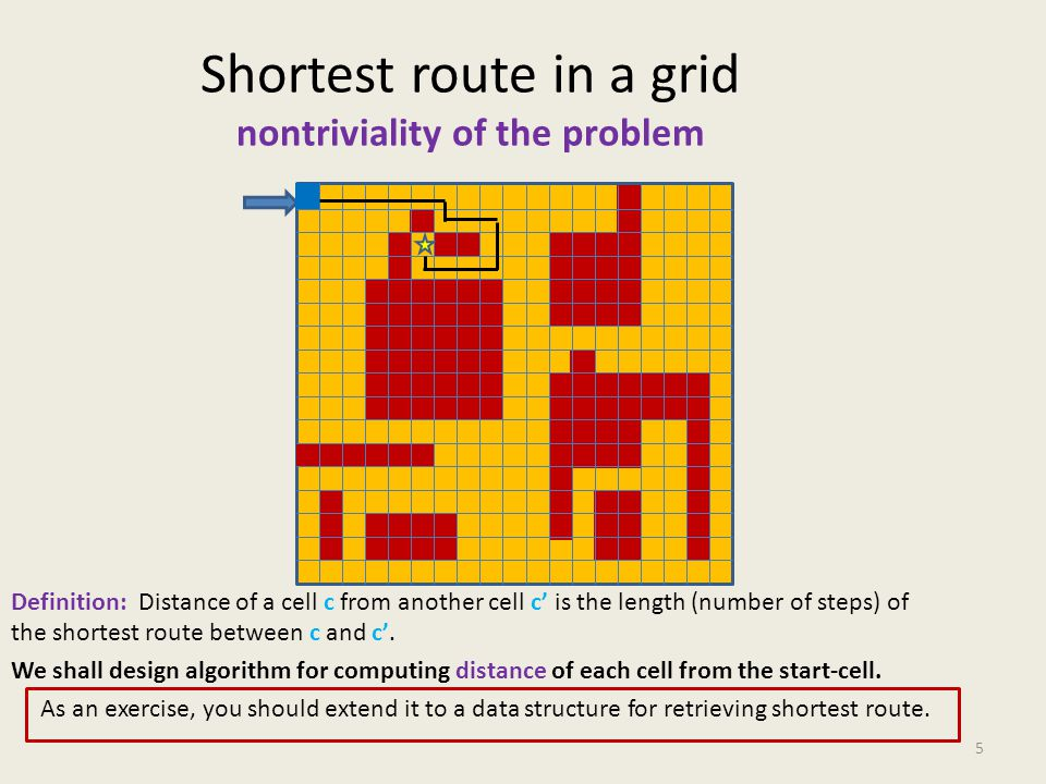 Shortest route in a grid ripple reaches cells at distance 12 after step 12 16