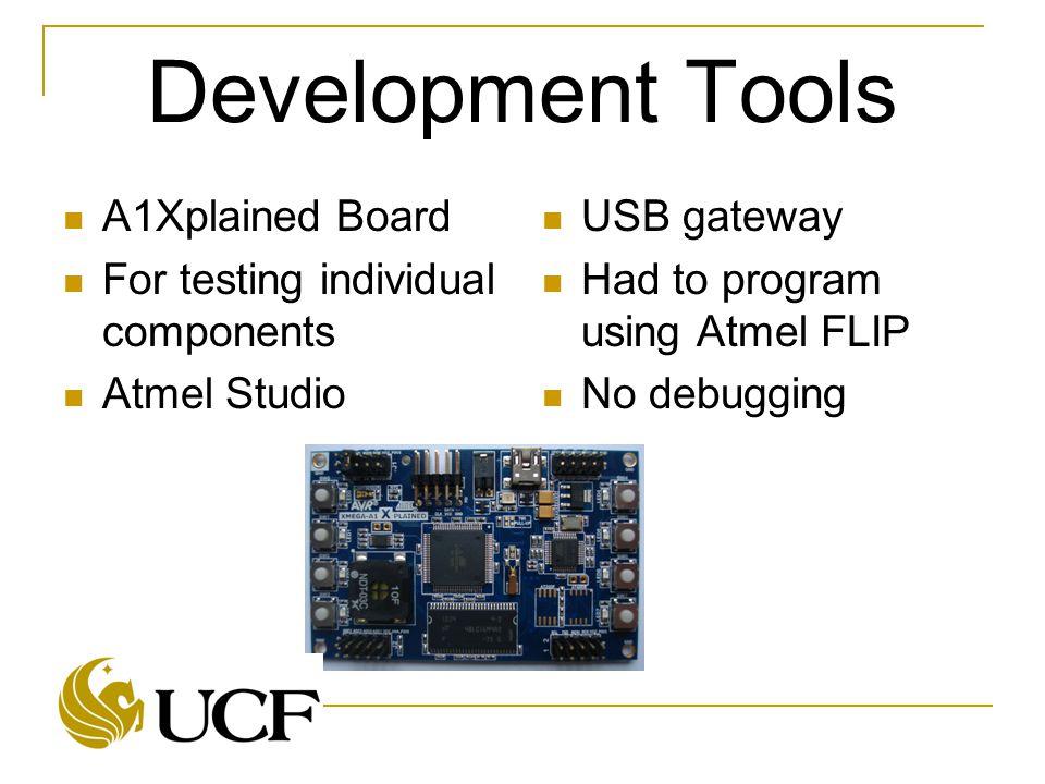 Development Tools A1Xplained Board For testing individual components Atmel Studio USB gateway Had to program using Atmel FLIP No debugging