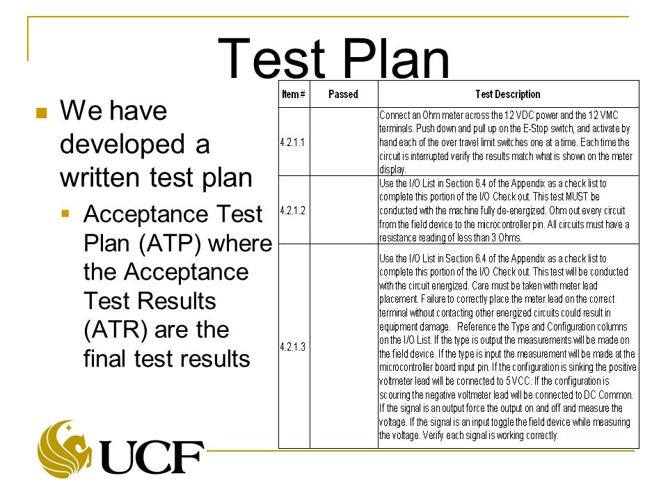 Test Plan We have developed a written test plan  Acceptance Test Plan (ATP) where the Acceptance Test Results (ATR) are the final test results