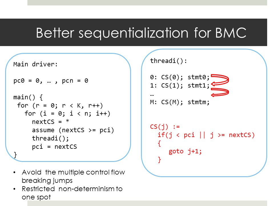 Better sequentialization for BMC Main driver: pc0 = 0, …, pcn = 0 main() { for (r = 0; r < K, r++) for (i = 0; i < n; i++) nextCS = * assume (nextCS >