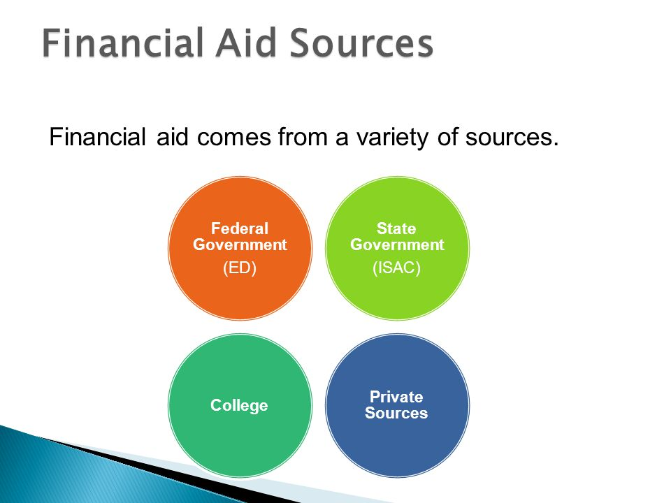 Financial Aid Sources Financial aid comes from a variety of sources.