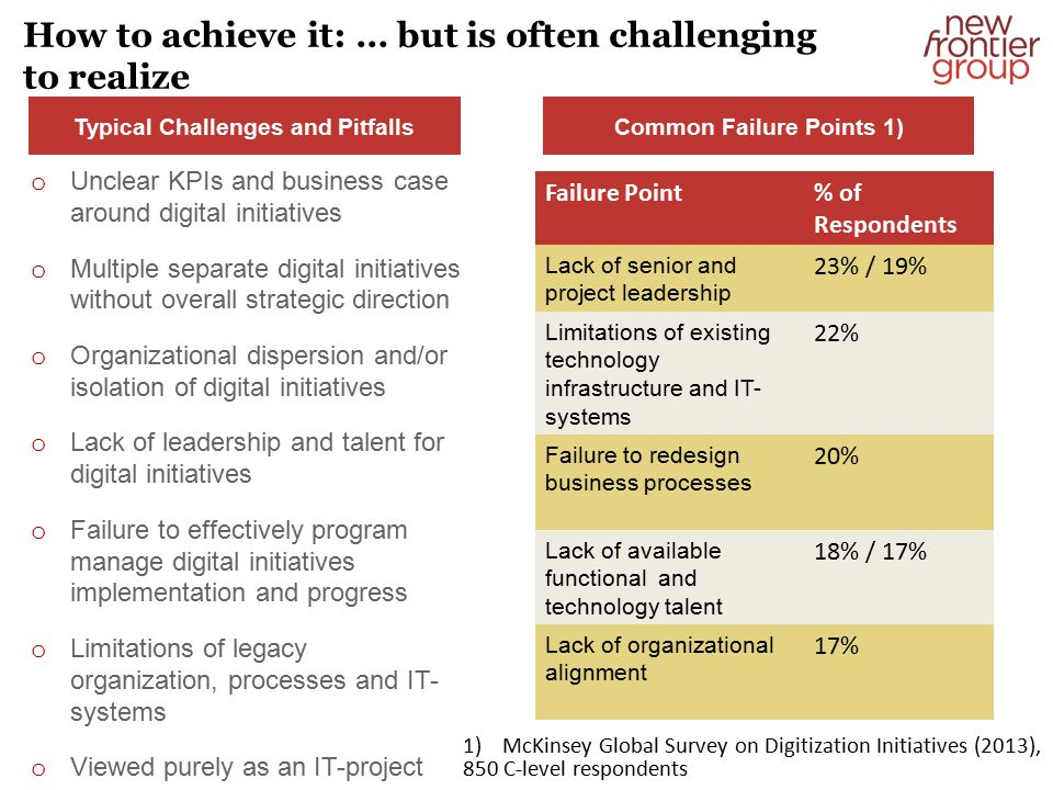 o Unclear KPIs and business case around digital initiatives o Multiple separate digital initiatives without overall strategic direction o Organizational dispersion and/or isolation of digital initiatives o Lack of leadership and talent for digital initiatives o Failure to effectively program manage digital initiatives implementation and progress o Limitations of legacy organization, processes and IT- systems o Viewed purely as an IT-project How to achieve it: … but is often challenging to realize Typical Challenges and PitfallsCommon Failure Points 1) Failure Point% of Respondents Lack of senior and project leadership 23% / 19% Limitations of existing technology infrastructure and IT- systems 22% Failure to redesign business processes 20% Lack of available functional and technology talent 18% / 17% Lack of organizational alignment 17% 1)McKinsey Global Survey on Digitization Initiatives (2013), 850 C-level respondents