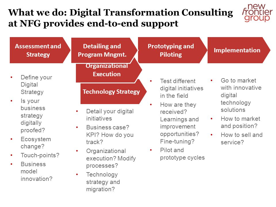 What we do: Digital Transformation Consulting at NFG provides end-to-end support Assessment and Strategy Prototyping and Piloting Implementation Technology Strategy Organizational Execution Detailing and Program Mngmt.