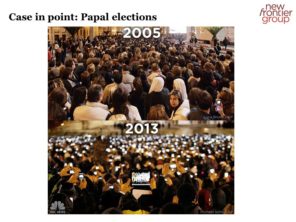 Case in point: Papal elections
